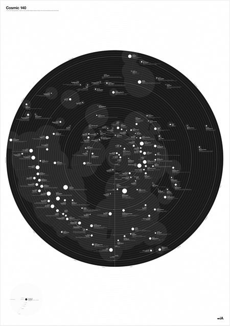 cosmic-140-web-trend-map.jpg