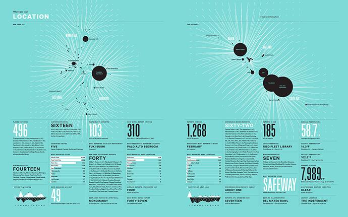 2012 Feltron Annual Report